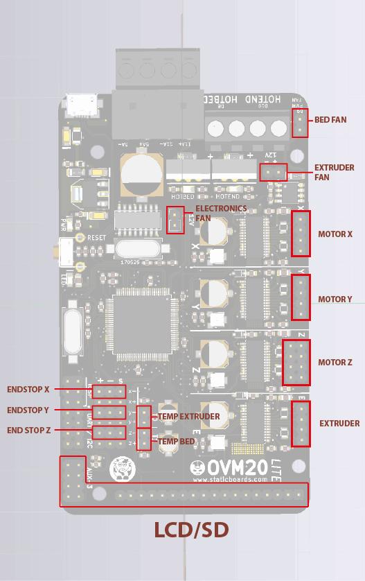 Conexiones OVM 20 Lite